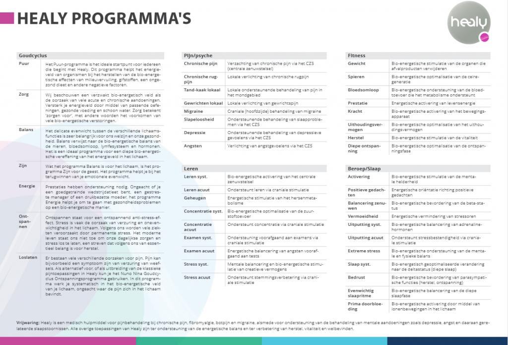 healy programma overzicht